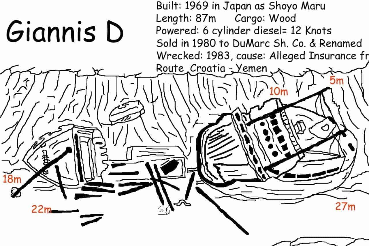Diving Partners Giannis-D copia